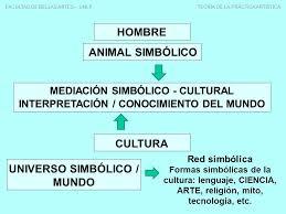 Mediación_cultura